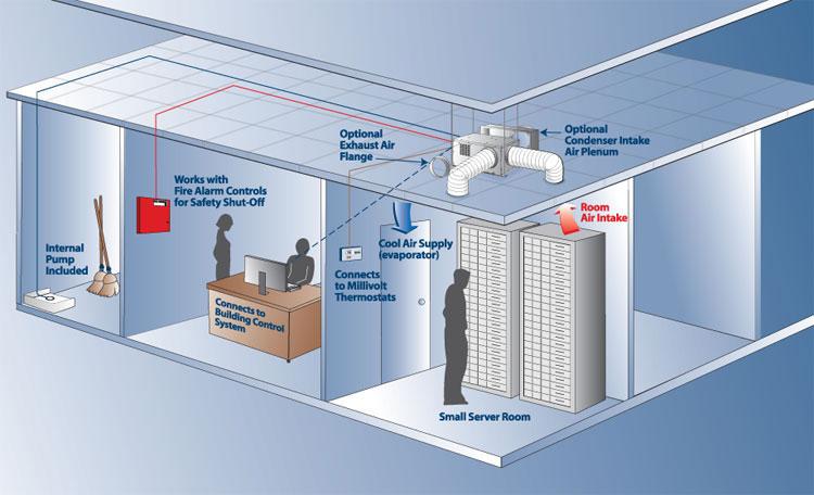 Casement Air Conditioner