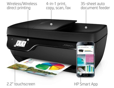 HP Officejet 3830 Body and Features