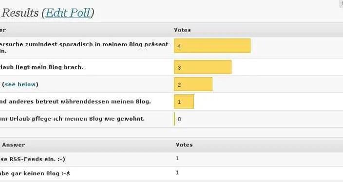 Screenshot über Urlaubs-Umfrage, Stand 04.08.2010
