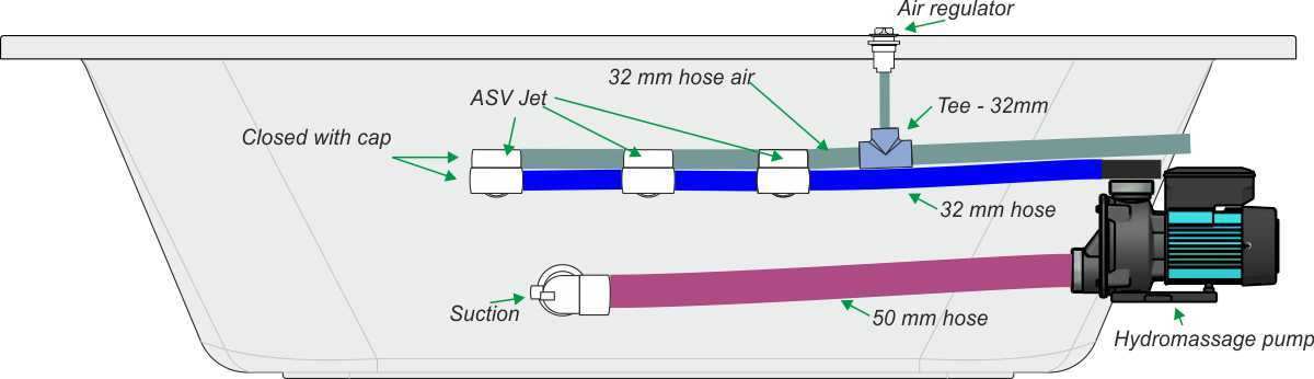 Jacuzzi Hot Tub Plumbing Diagram House Wiring Diagram Symbols