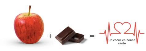 synergie pomme chocolat noir 1 - Comment Avoir Entre Les Mains les Combinaisons Alimentaires les Plus Puissantes pour Mon Organisme ?
