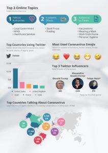 coronavirus-social-media