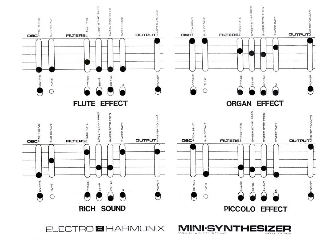 Synthfool Docs Other Misc Electro Harmonix 400 Mini Synth