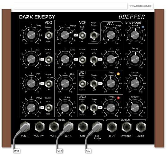 doepfer-patch-sheet-generator