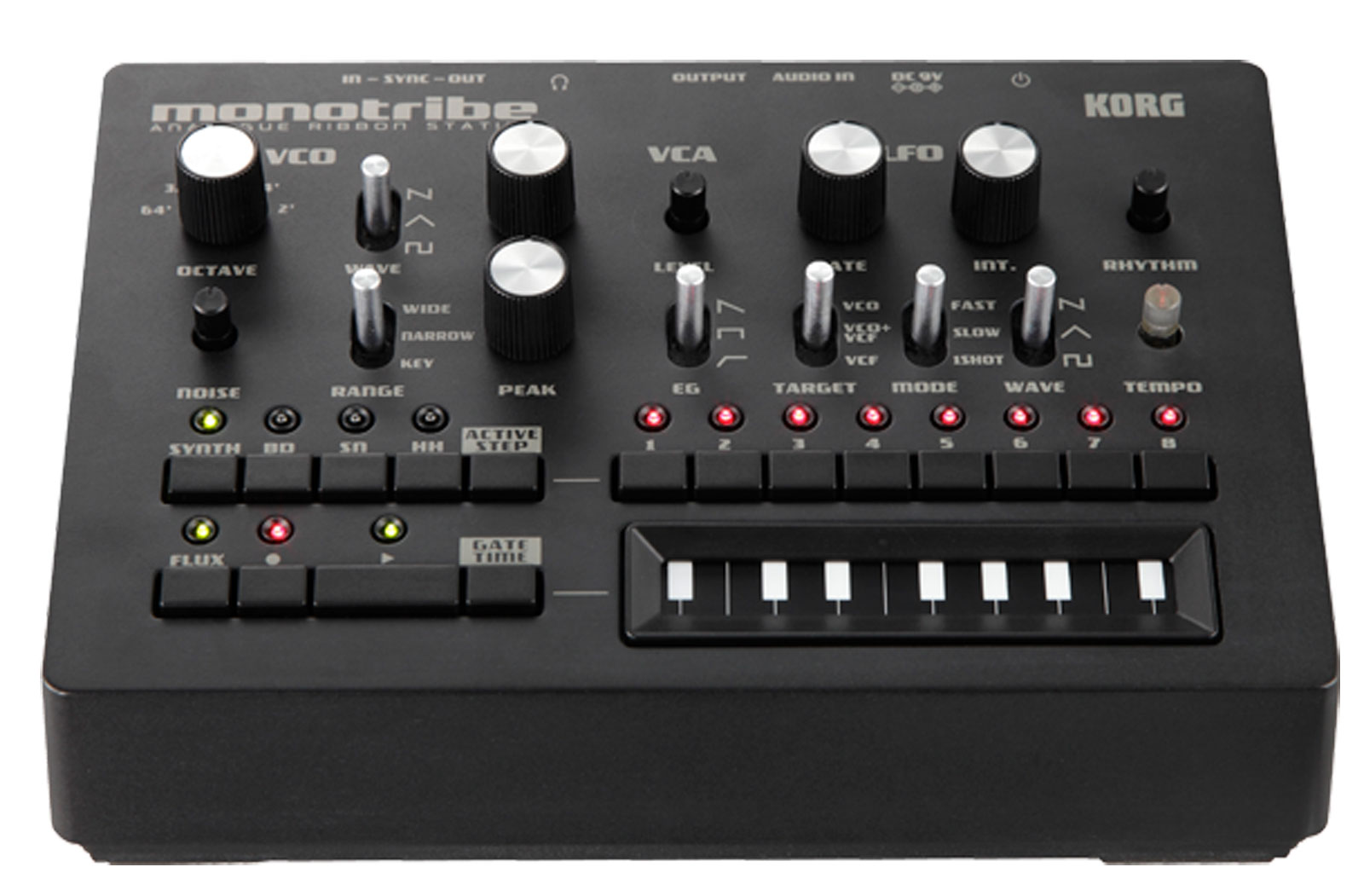 korg monotribe system update adds cv  gate control  u2013 synthtopia