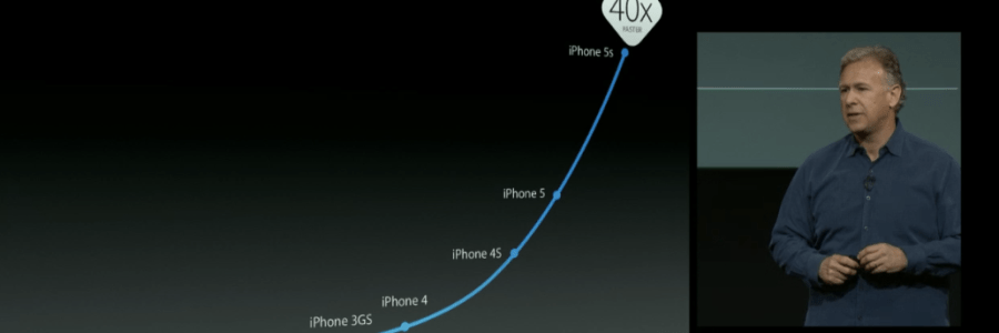 apple-iphone-5s-40-times-faster