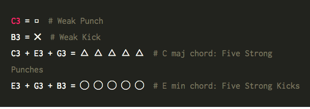 sound-fighter-chords