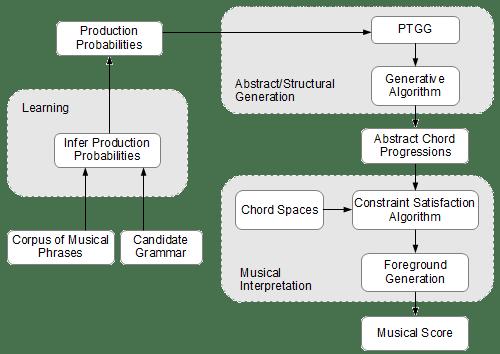 kulitta_diagram