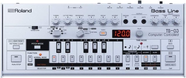 909day Rumors Roland Introducing System 8 Synthesizer