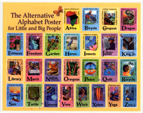 Placemat Alternative Alphabet Poster For Little And Big