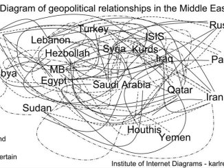 image - middle east geopolitics simplified