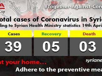 Syria - COVID-19 Coronavirus cases