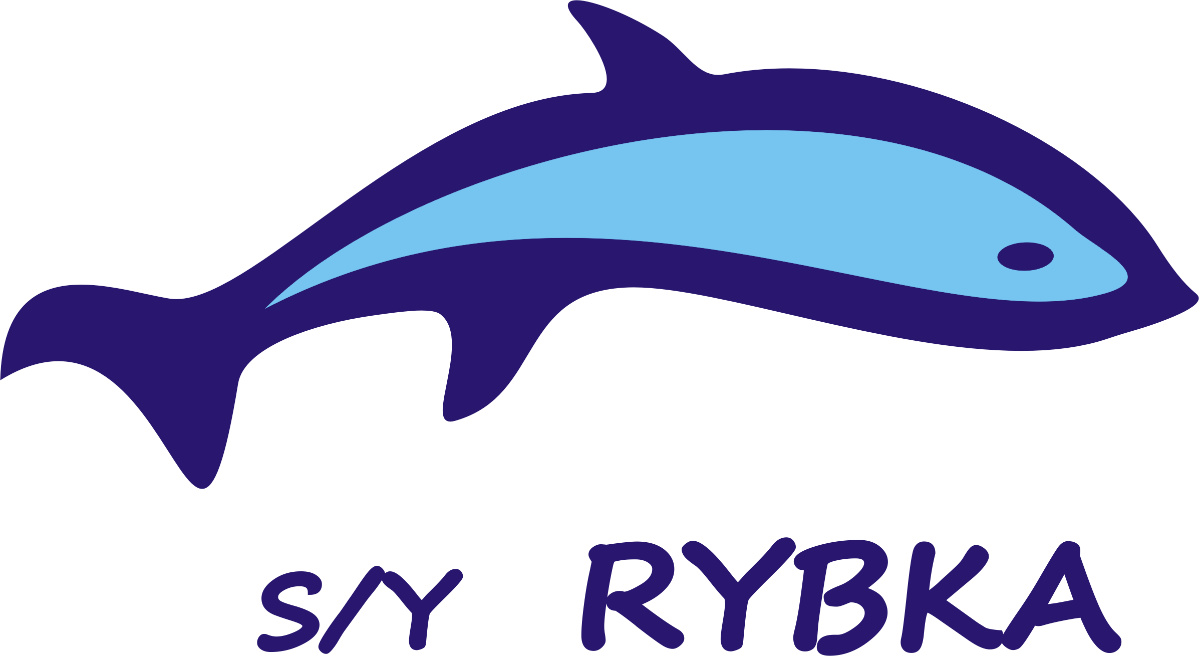 s/y Rybka