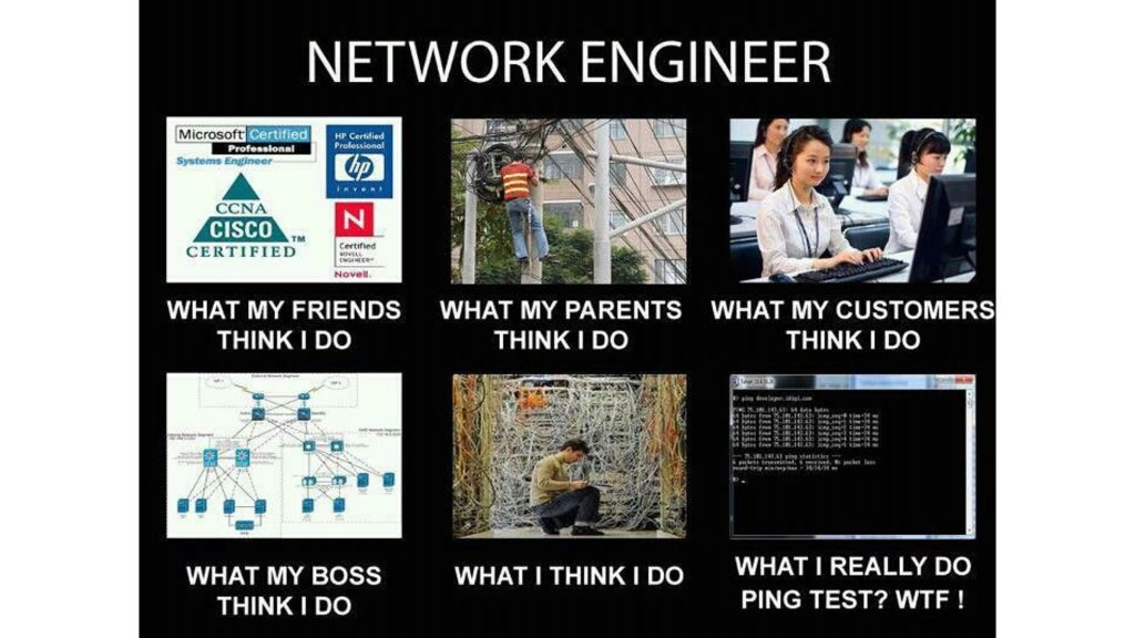 Network Engineers