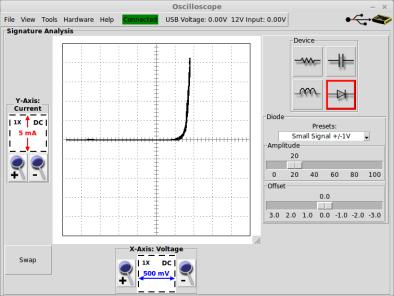 sig-analyser-diode-2