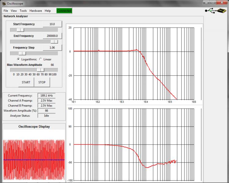 Bode Plotter (Network Analyzer)