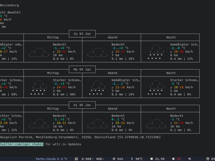 Terminal Performance
