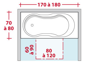 amenager l espace d une salle de bains