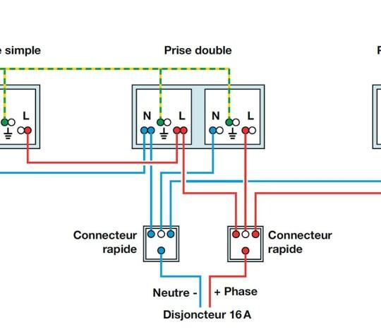 electricite conseils bricolage