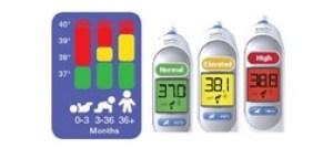 thermomètre 7 braun