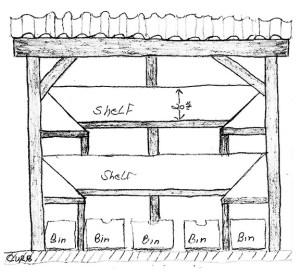 Food Pantry Sketch