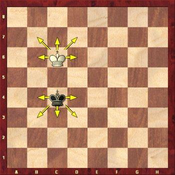 Jak porusza się po szachownicy król