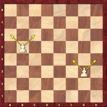 Jak wykonujemy bicie pionkiem szachowym