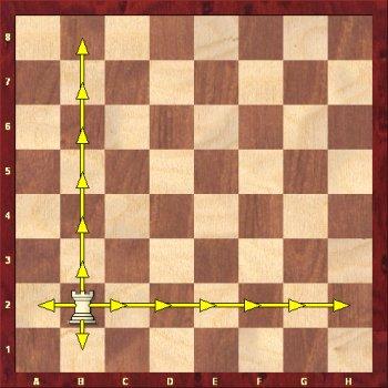 Jak porusza się po szachownicy wieża