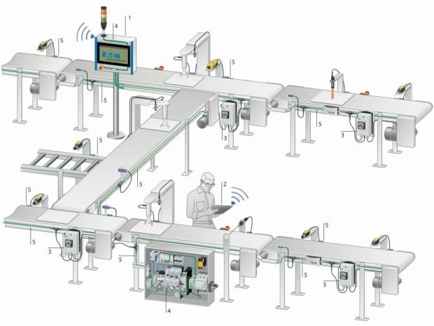 EA007183_Intelligent Wiring Concept