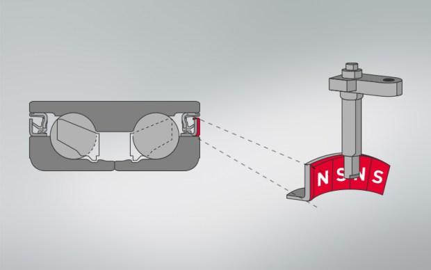 Czujnik ABS pojazdu odczytuje wiele biegunów N + S znajdujących się w uszczelce enkodera magnetycznego.
