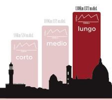 Lungo_img