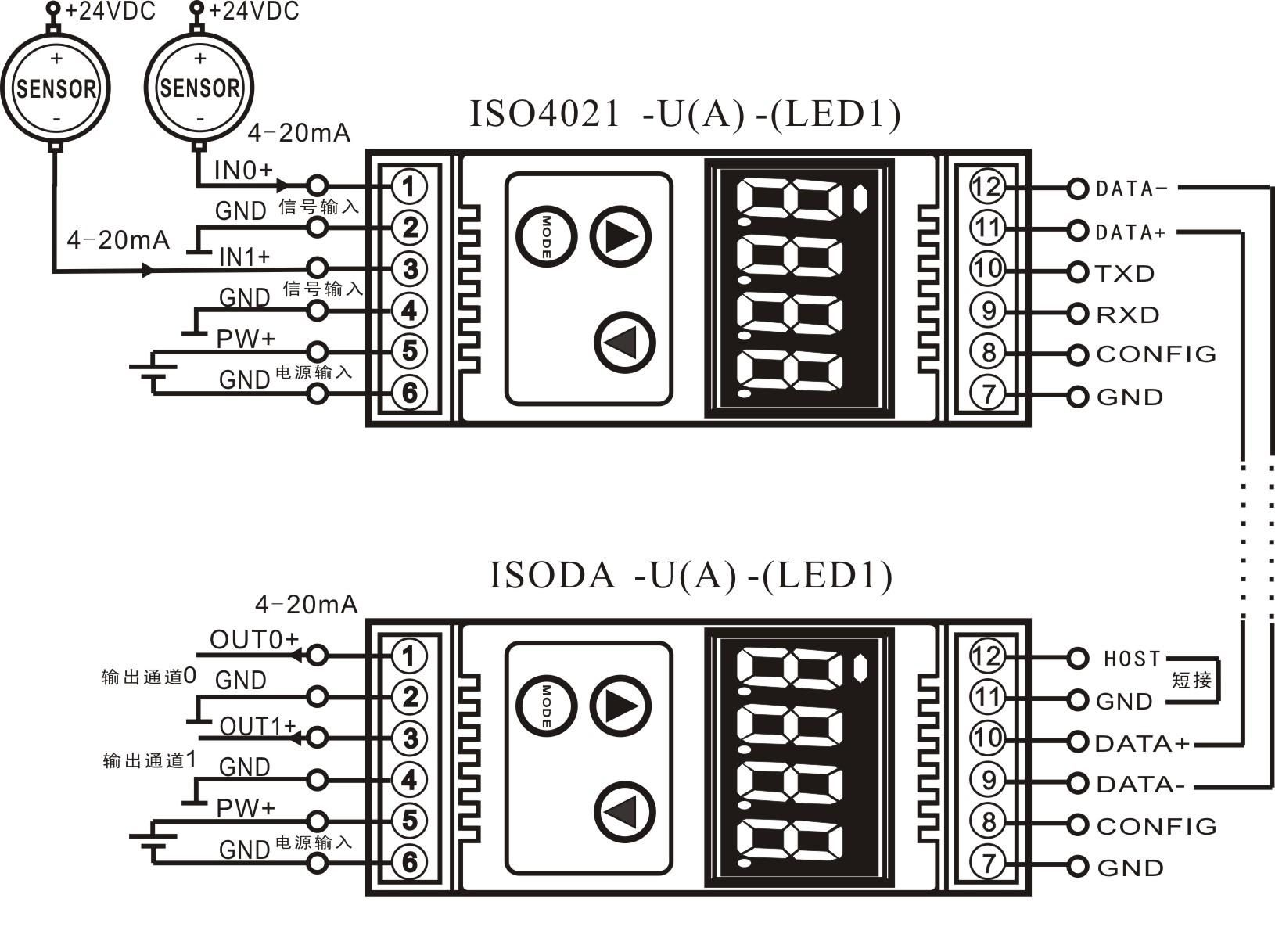 2 Channelog Ad Acquisition Display Control Isolation