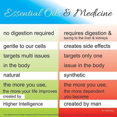 Essential Oils vs Medicine
