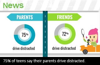 parentsdrivedistracted