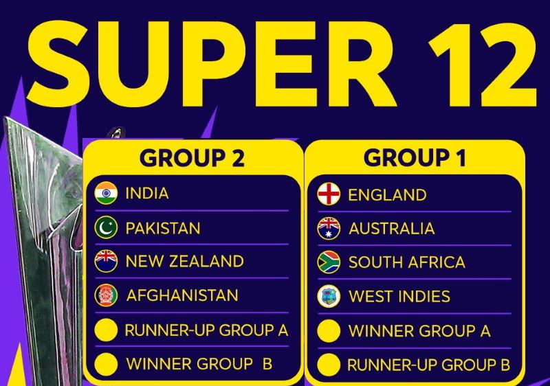 T20 World Cup 2021 Teams List