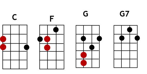 slide-blues-ukulele-debutant