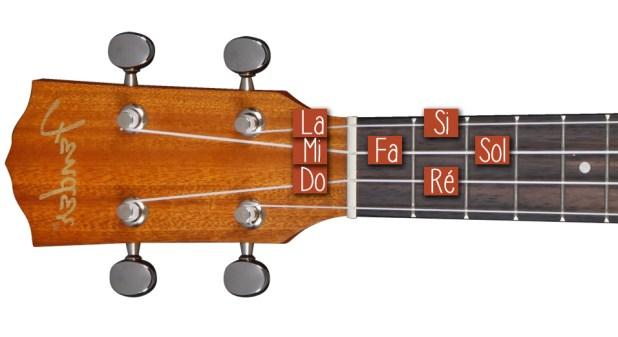 Do-Majeur-manche-ukulele