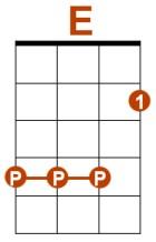 E-accord-pouce-barrer-ukulele