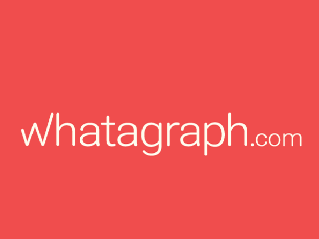 whatagraph_square_url-1-1