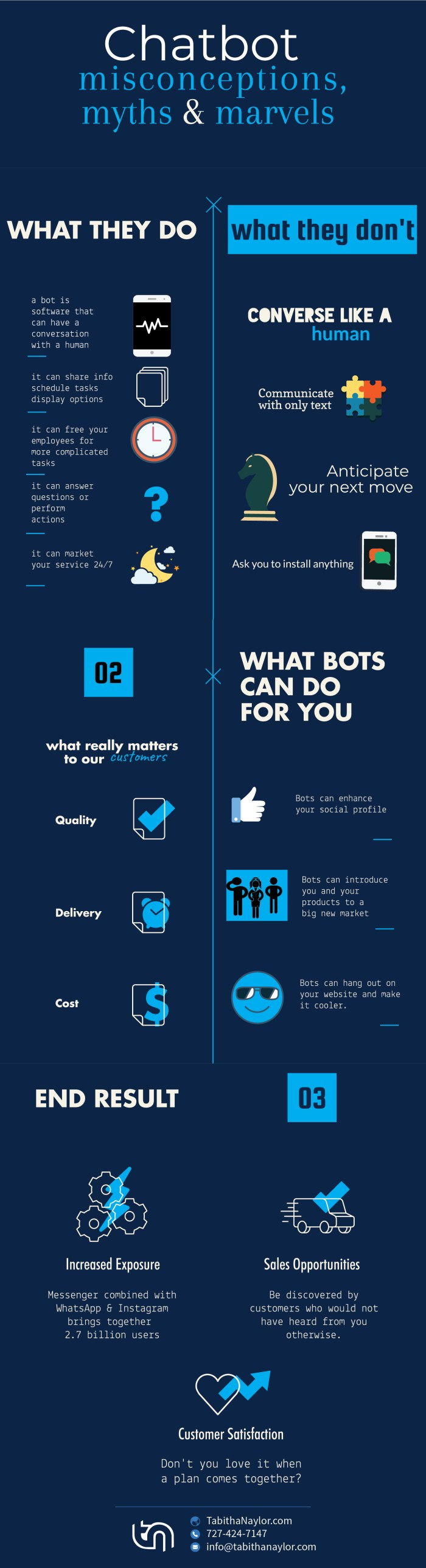 What-is-a-Facebook-Messenger-Marketing-Bot-3_2_Rebranded-01