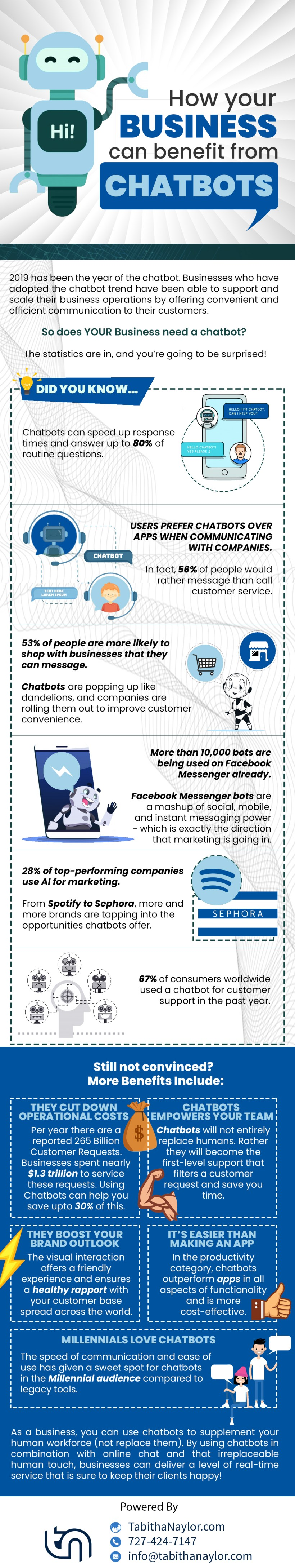 How-your-business-can-benefit-from-Chatbots