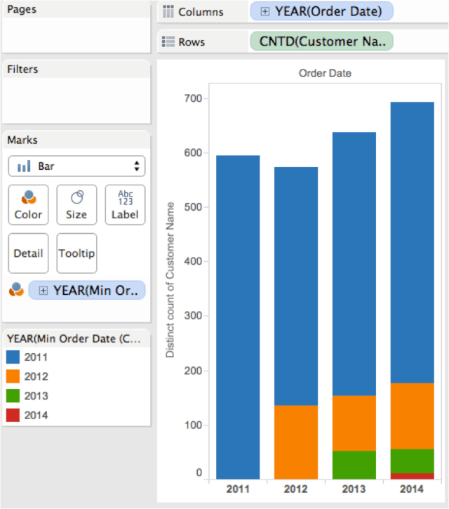 Tableau Cohorts Analysis Level of Detail