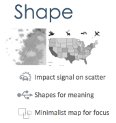 Data Visualization Linguistics Shape Bridget Cogley