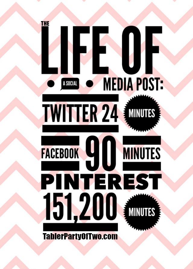 Social Media Tips: Pinterest