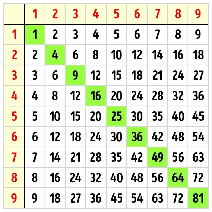 tables de multiplication jeux