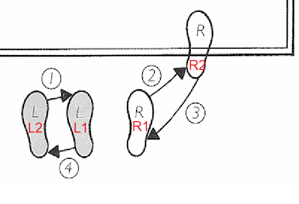 stance and footwork in table tennis