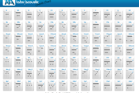basic guitar chords chart » 4K Pictures | 4K Pictures [Full HQ ...