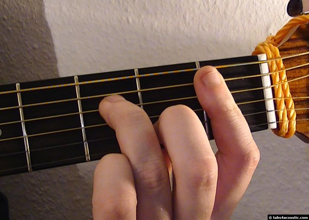 B Major Chord Guitar Finger Position