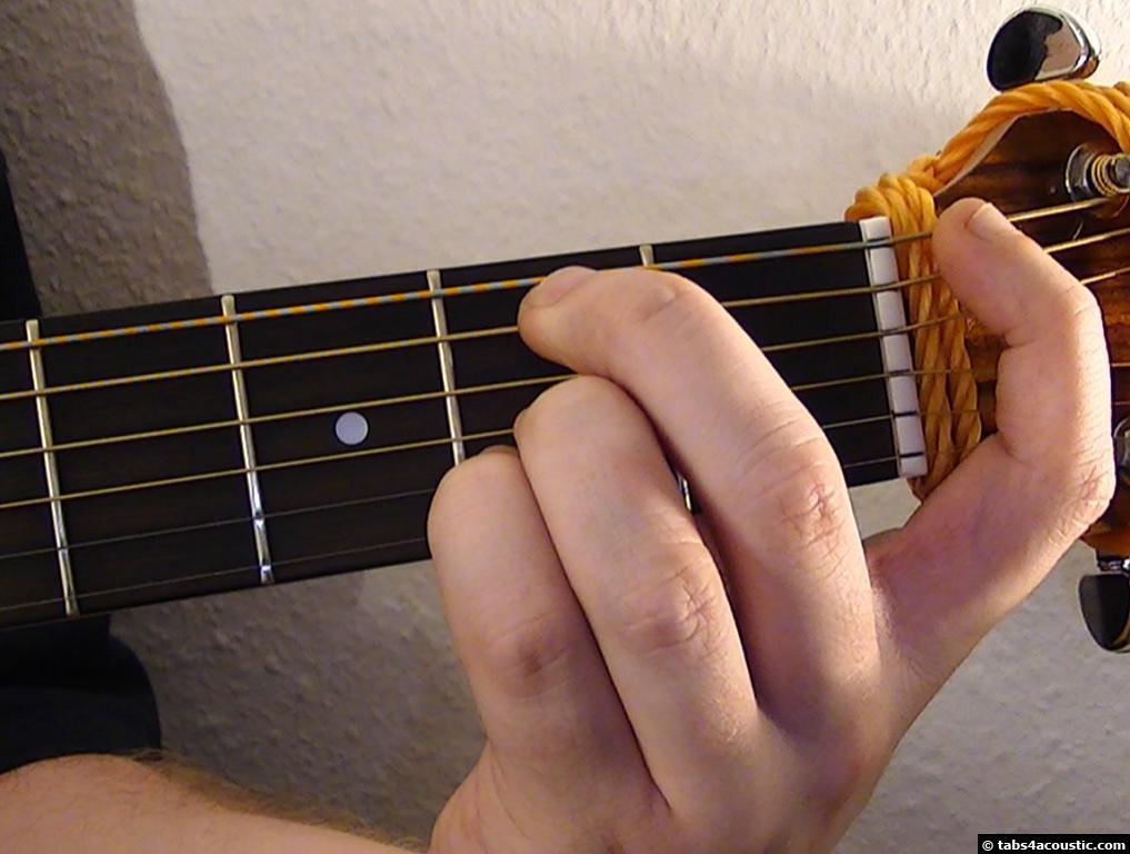 Ab Chord Guitar Finger Position
