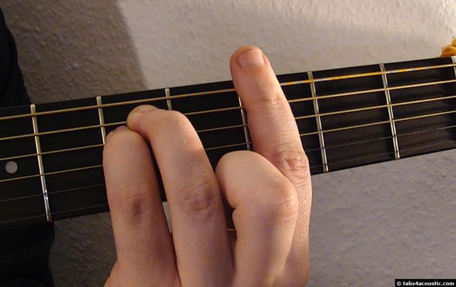 C Em Am F Guitar Chords Path Decorations Pictures Full Path